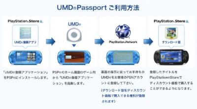Обладатели UMD дисков получат скидку